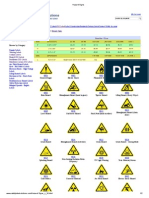 Pictogram ISO Hazard Signs