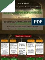 Explicación+de+la+Sura+de+La+Caverna+o+Al-Kahf