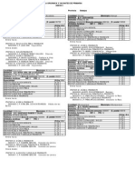 Plantillas orgánicas provisionales de Maestros 2014-2015