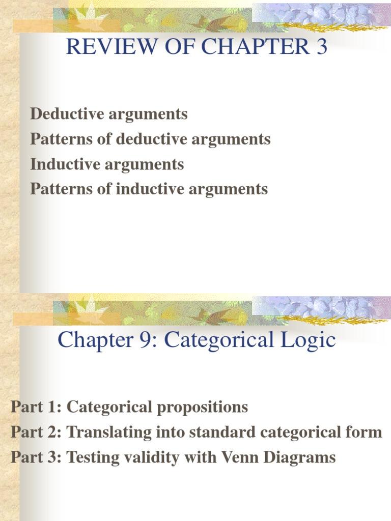 Chap 9 Categorical Logic Proposition Validity Venn Diagram
