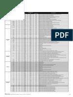 Tabla F.1.pdf