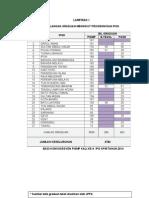 Konvo Jun 2014 - Jadual Sidang Dan Raptai