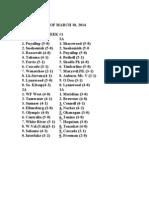 Week 1 high school baseball poll (produced by former Black Hills baseball coach Lem Elway)