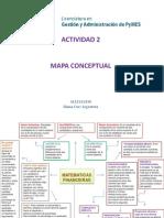 MAF_U1_A2_DICL