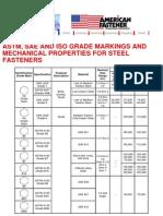Marcação Parafusos.pdf