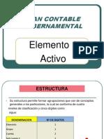 Exponer Elemento 1 Activo PCG