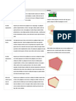 Resumen Reglas de Topologia