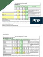 Estudio de Evaluacion de Cenizas(1)