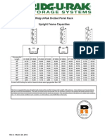 Ridge U Rack Capacities Table 32020124