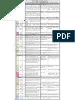 tabla geomorfo.pdf