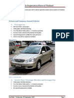 Vehicle Registration Plates of Thailand v0.2