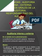Sem. 3 Aud. Interna -Externa- Obj Grales-responsab. Del Auditor