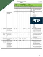 DepEd FY 2012 PBB Accomplishment.pdf