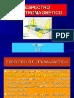 002 CIS EIFAP M1 U1 EEM