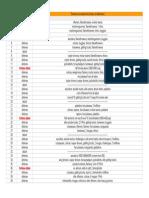 Operation- Deadpoint - Sheet1