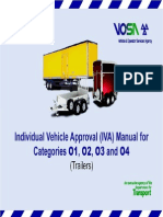 IVA O1 O2 O3 O4 Inspection Manual