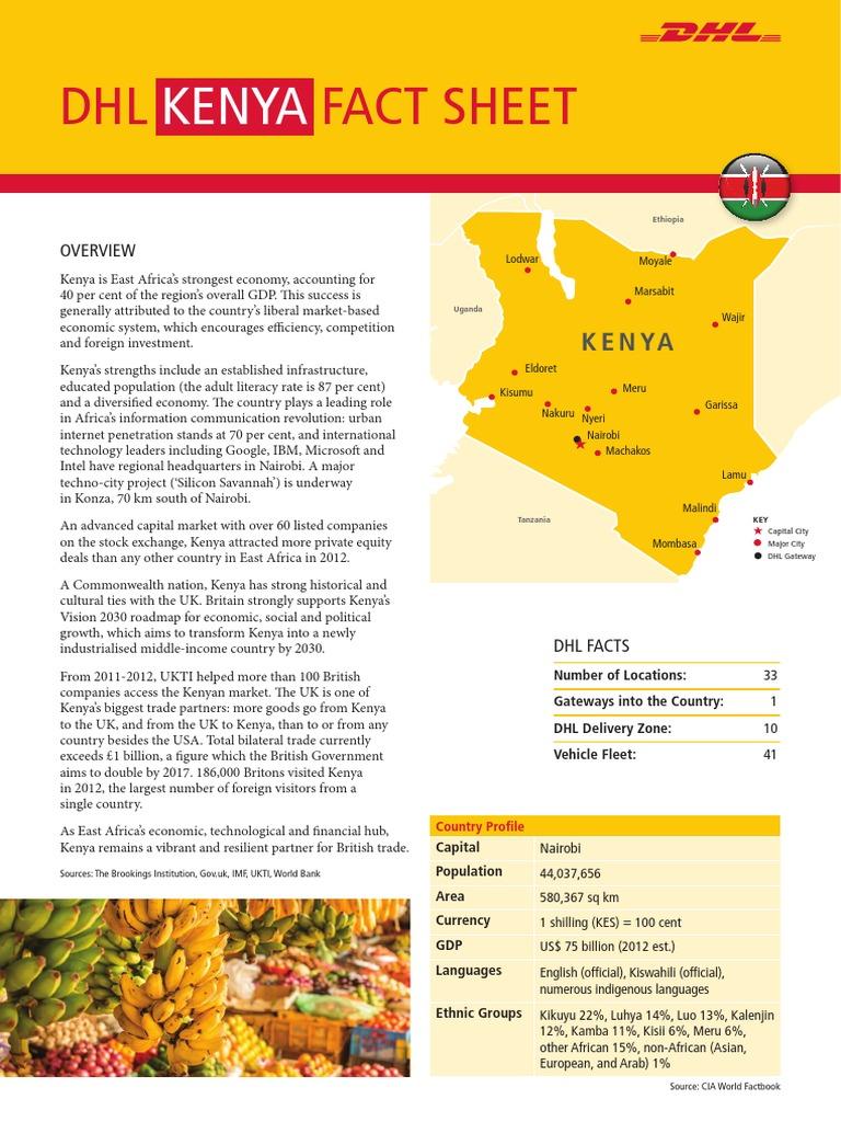 Exporting to Kenya Fact Sheet | Kenya | Pro Forma
