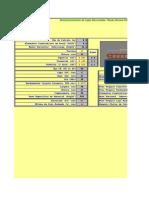 L.CA 05 - Cálculo de lajes Treliçadas