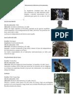 Monumentos Historicos de Guatemala.docx
