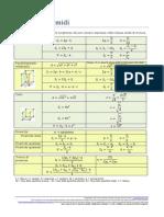 formulario3d