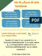 Def Limite