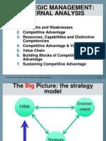 SM Internal Analysis 1_3
