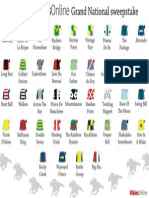 The WalesOnline Grand National sweepstake kit