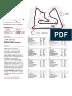 Bahrain Formula One preview