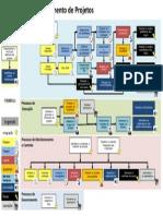 Quadro gerenciamento de projetos.pdf