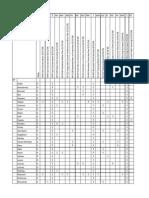 Environmental Vote Tallies as of April 24, 2014