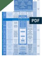 trinitebra-Diagrama Urantia 01.pdf