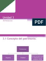 Fundamentos de Derecho Unidad 3
