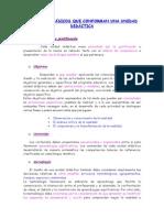 Unidad Didactica 2