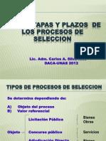 1 Tipos_etapas de Procesos de Seleccion