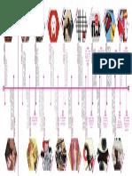 Poster - Graphic Design Timeline