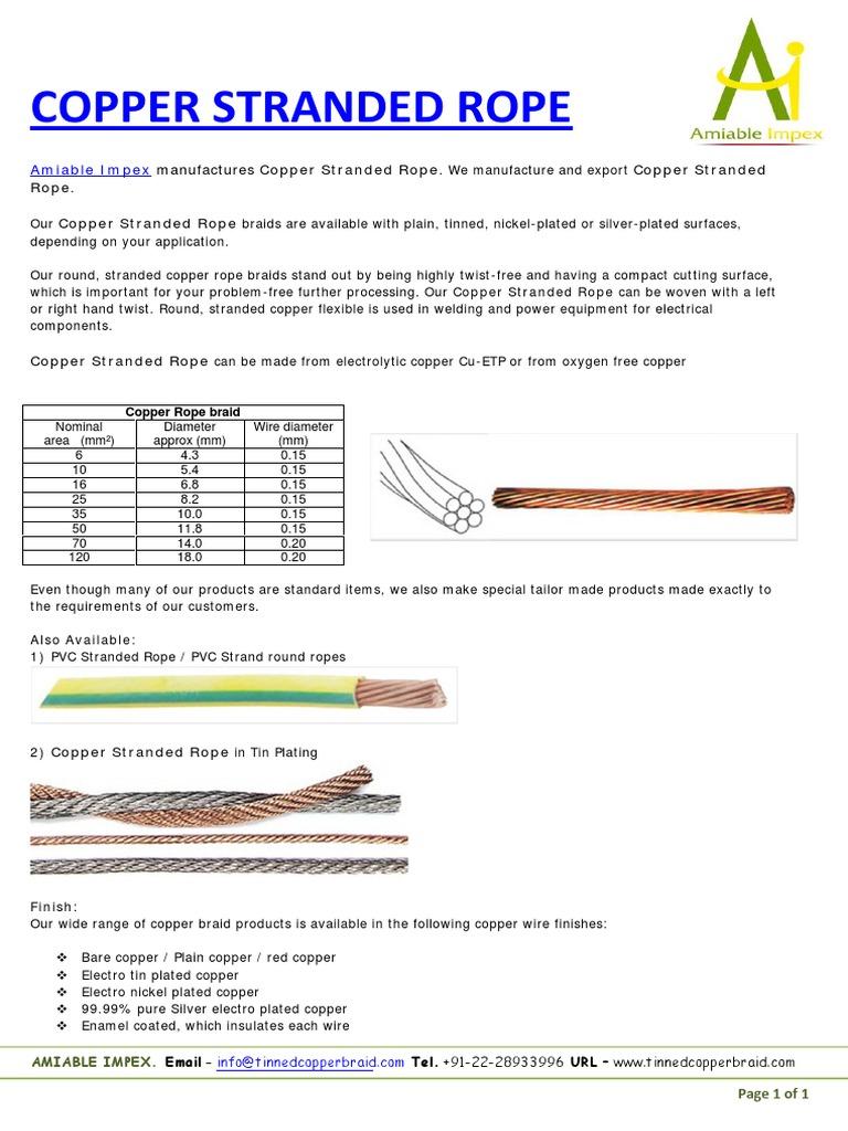 Stranded Copper Conductors | Copper | Wire