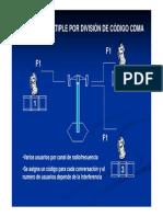 2) Qué es CDMA.pdf