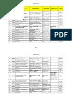 Lista Furnizori Servicii Psihologice Autorizate 29martie