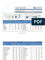 Weekly Foreign Holding & Block Trade__ Update - 04 04 2014