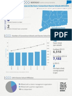 CT Charter Schools Vital Facts and Figures - Feb. 2014
