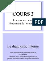 Cours Strat L3 Chapitre 2