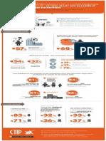 infographie-barometre2013