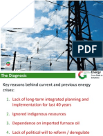 PTI Energy Policy Vision