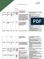 geriatric medication assessment for pharm ii 2012