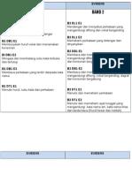Pemetaan Standard Prestasi Bahasa Malaysia Tahun 1