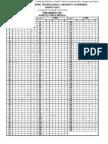 Eamcet 2012 Medical Paper Key