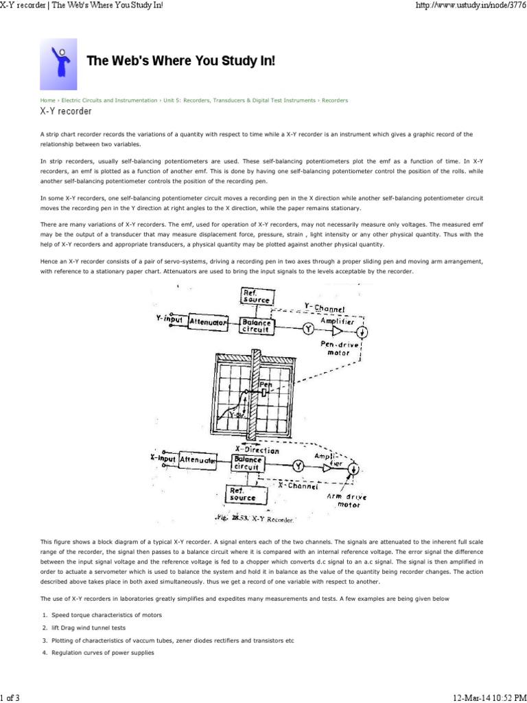 x y recorder the web s where you study in signal electrical rh es scribd com Xy Math Xx XY Chart