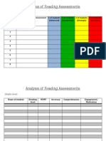 analysis of reading assessments