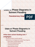 L2 Phase Diagram Applications