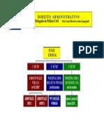 Delegado Policia Civil - Direito Administrativo - Luiz Oliveira Castro Jungstedt (1).pdf